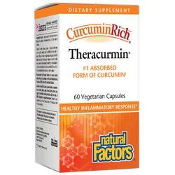 CurcuminRich� Theracurmin�