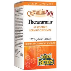 CurcuminRich® Theracurmin®